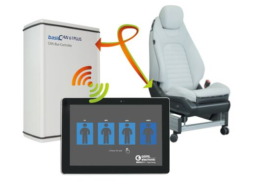 smart Controller - universal vehicle seat control unit